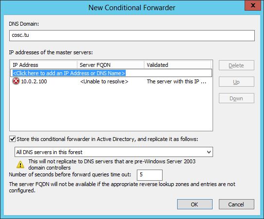 2015-03 Active Directory, Windows Server 2008 R2 & 2012